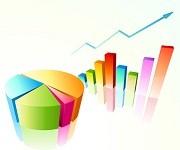 Ocala Market Trends